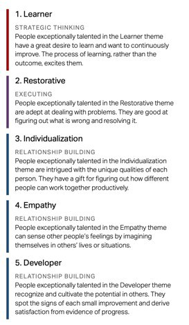 1. Learner; 2. Restorative; 3. Individualization; 4. Empathy; 5. Developer